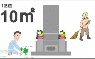 【申込前、要連絡】お墓のお掃除サービス 約10平方メートル(草引・清掃)